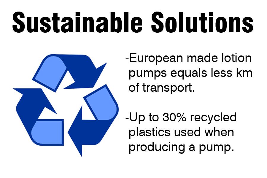 PLASTIX kierretettävää materiaalia pakkaus pumppu pullo